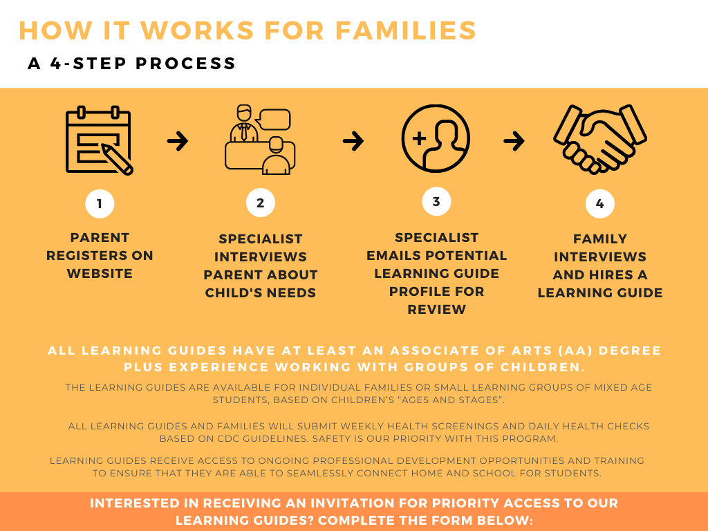 learning guides parents