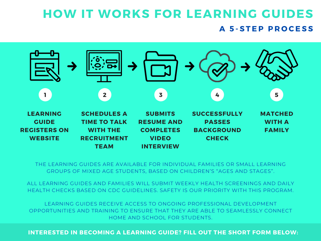 learning guide