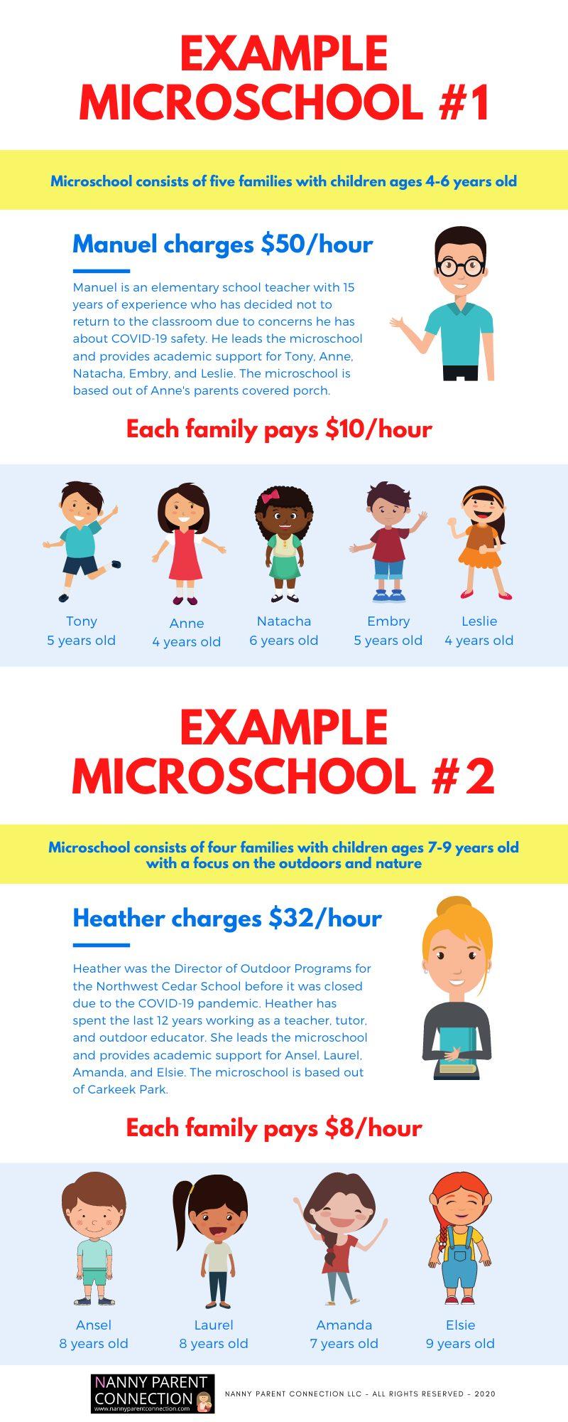microschool